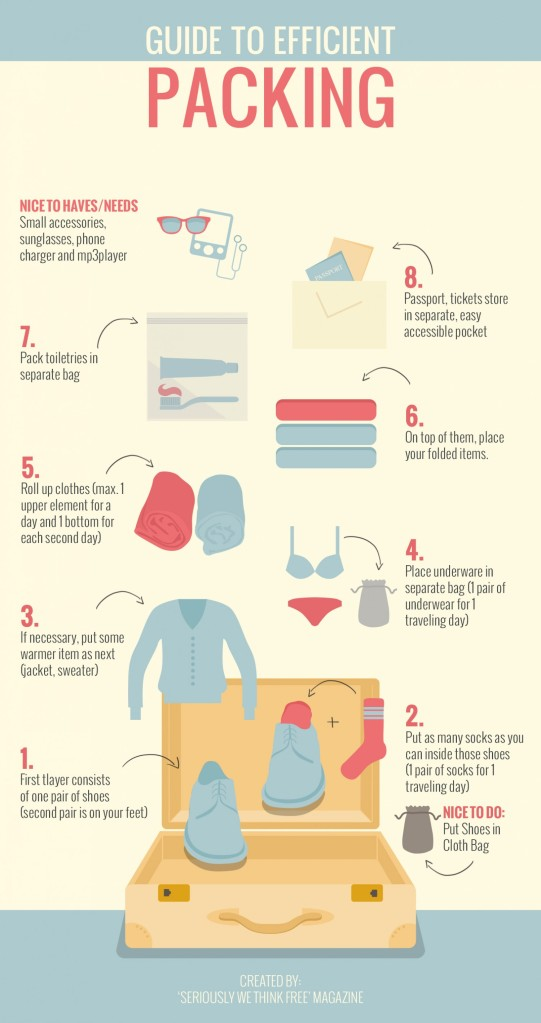 guide-to-efficient-packing_533c140042306_w1500
