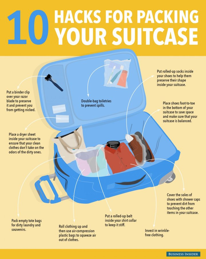 Infographic-Hacks-For-Packing-Your-Suitcase
